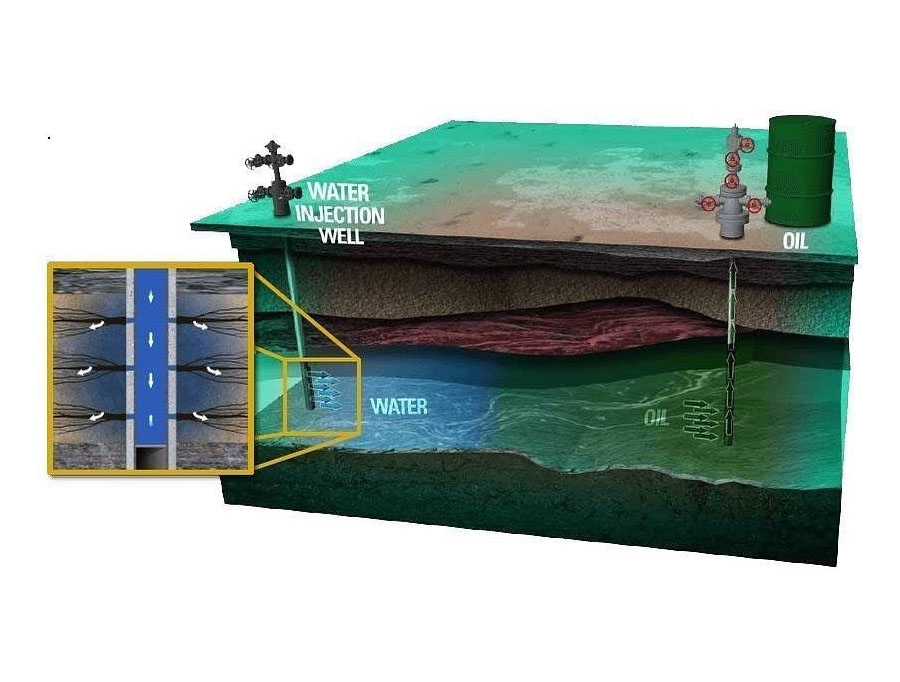 Enhancing Formation Permeability For Injector Well# Sidra-7